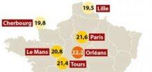 Teplé počasí přineslo do Paříže po 134 letech nový rekord